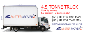 4 tonne capacity - Cost to Hire Movers